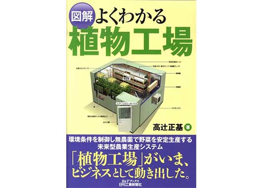 books-illustrated-plant-fa0401